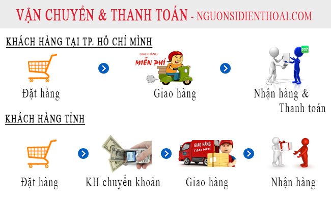 Vận chuyển & Thanh Toán - Nguồn sỉ điện thoại